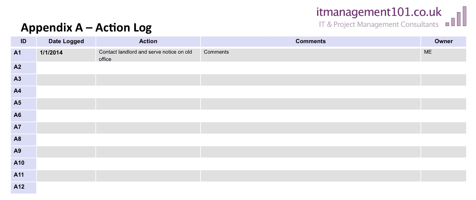 Project Summary On A Page Status Template Single Page Report .  Project Log Template