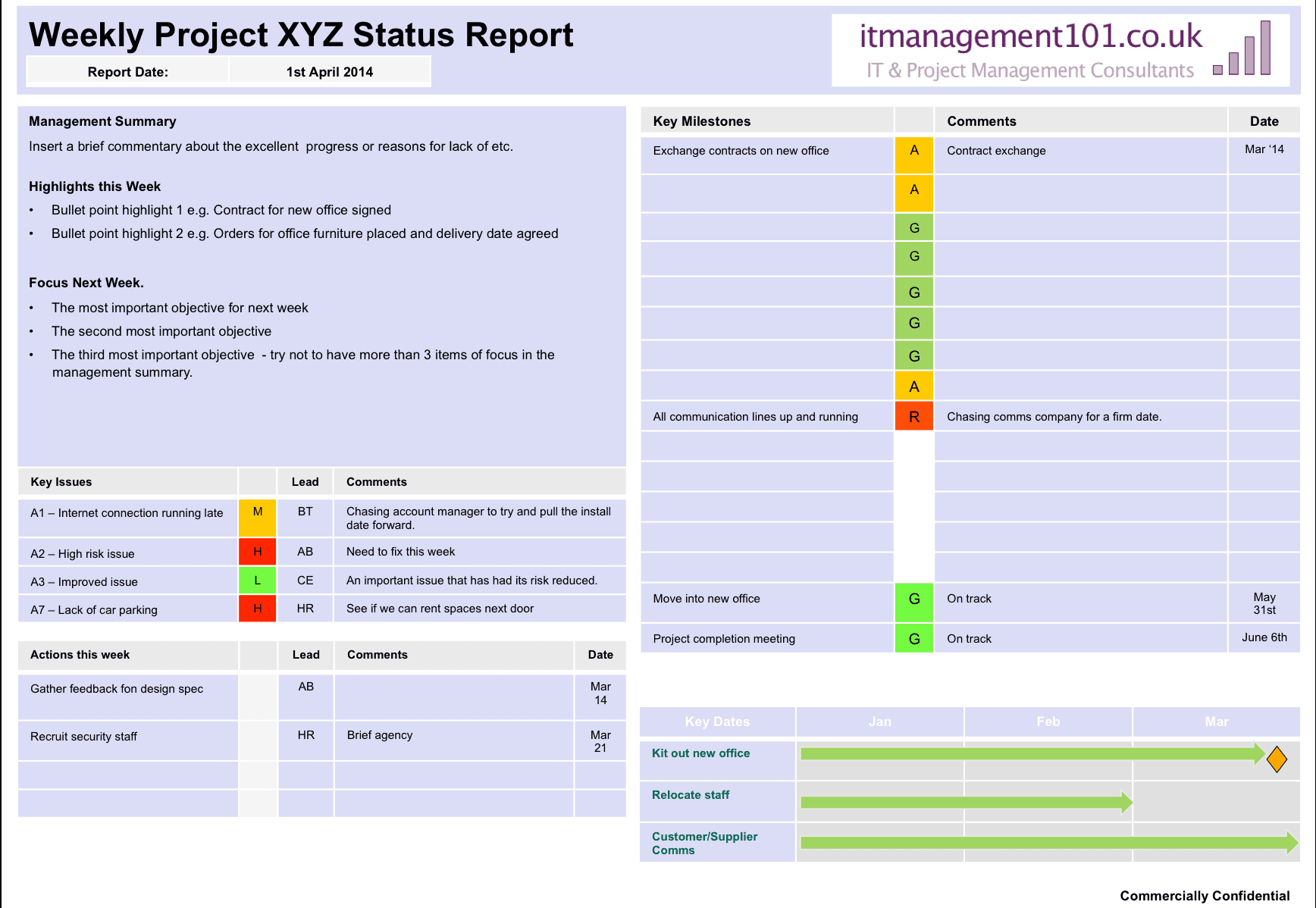 Project Summary on a Page Status Template Single Page Report – Simple Status Report Template